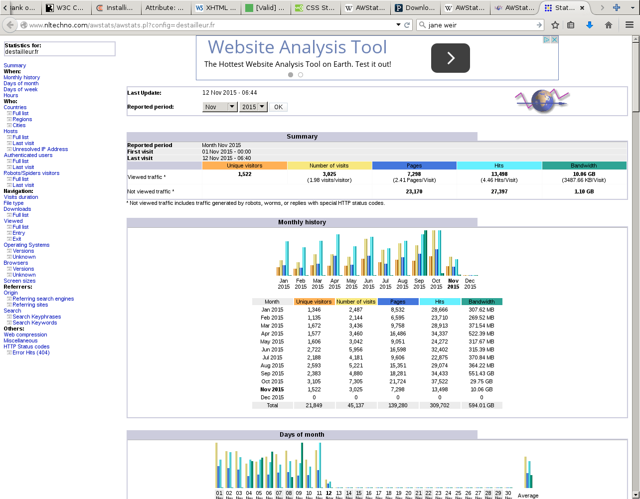 AWStats web analytics